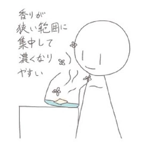できる限り簡単に芳香浴する方法