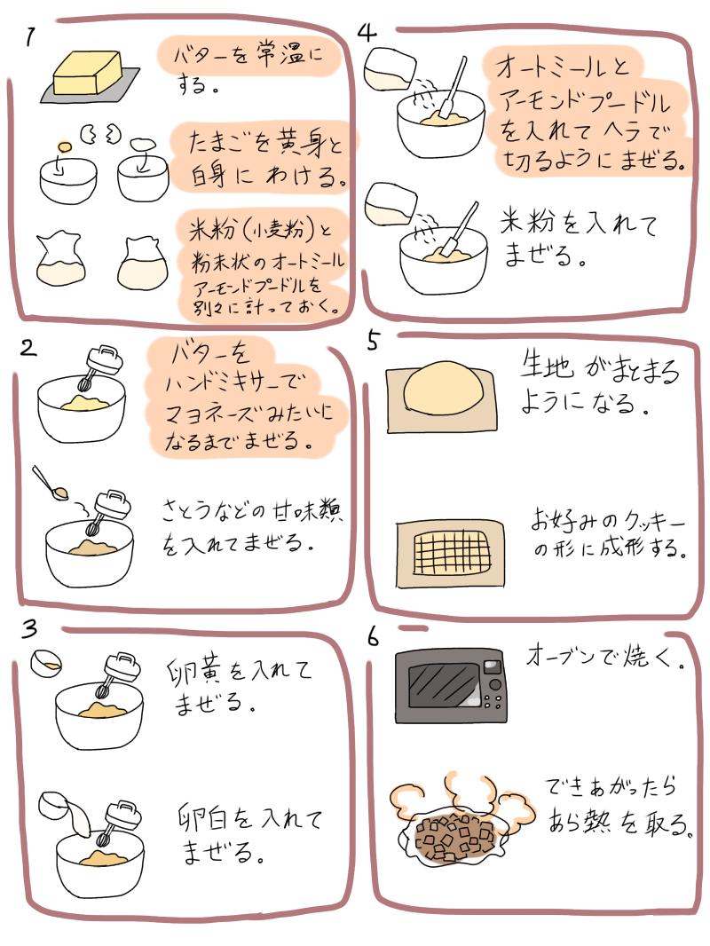 食物繊維たっぷりオートミールクッキー